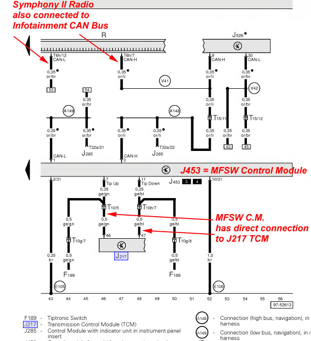 porsche 996 radio wiring diagram 2008 gmc canyon 1998 audi a4 quattro fuse box diagram, 1998, free engine image for user manual download