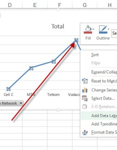 Add label to excel chart line also  auditexcel rh