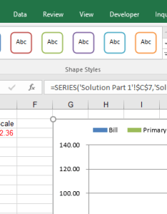 Make excel charts primary and secondary axis the same scale also rh auditexcel