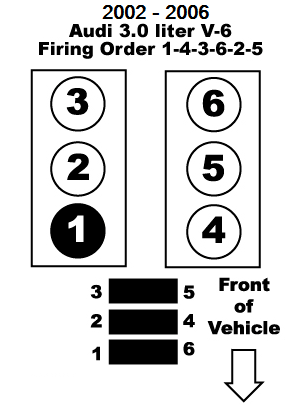 What Is The Firing Order For A 2003 Ford Ranger 30l V6