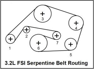 32L FSI, What's wrong with belt tensioner and how to