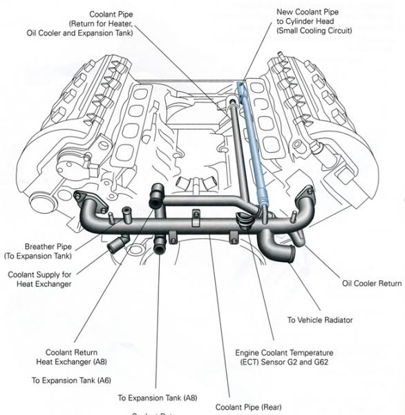 audi q5 engine diagram