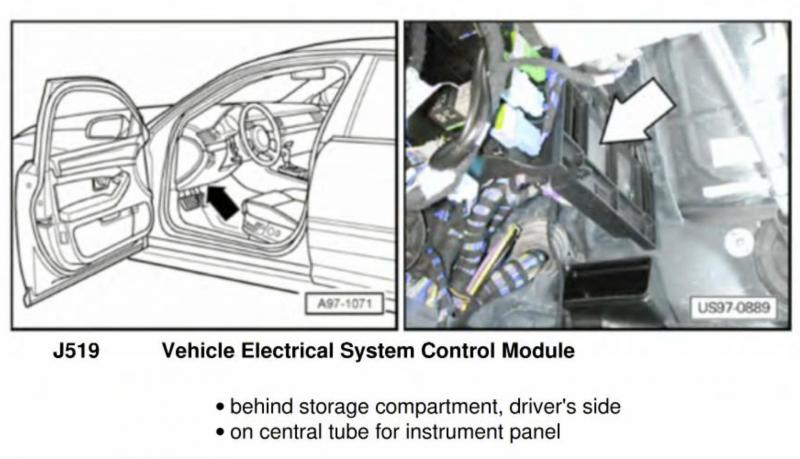 2014 Audi Tt Fuse Box Diagram Roof Electronics J519 Module Audiworld Forums