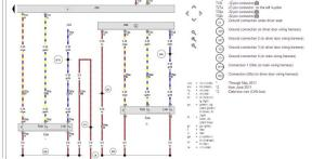 Anyone understand how audi wiring diagrams work