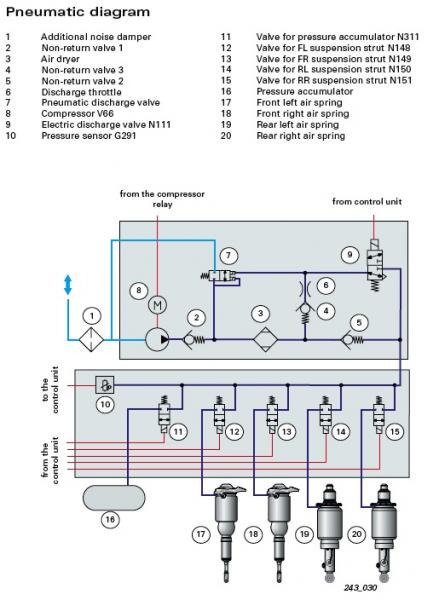 dryer wiring diagram schematic rj45 cat6 replacing air compressor - audiworld forums
