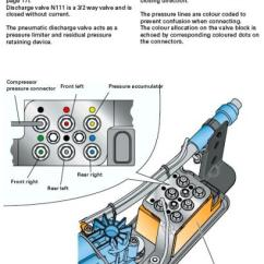 Audi A6 C6 Wiring Diagram Blank Ear To Label Replacing Air Compressor - Audiworld Forums