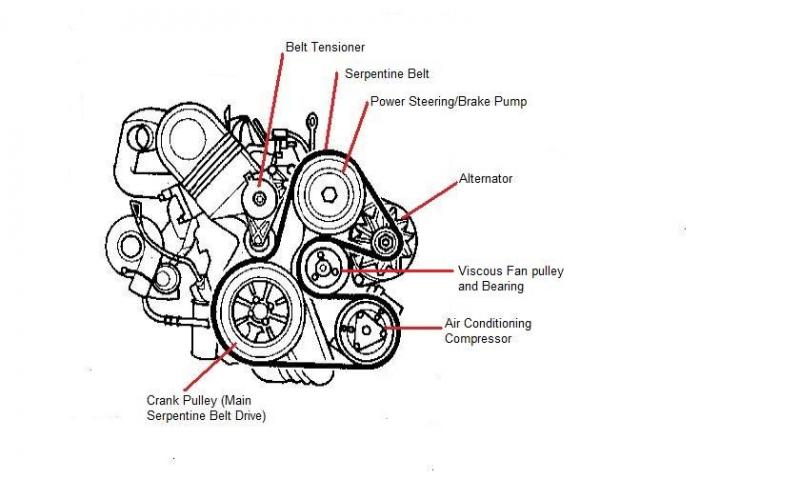 audi a5 power steering location