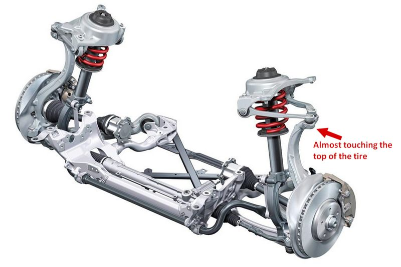 2006 Audi A Engine Diagram Q5 Wheel Fender Clearance Advise Audiworld Forums