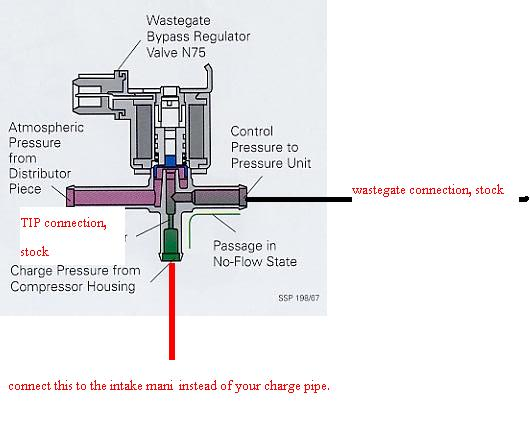 external wastegate diagram motorola marine alternator wiring how to make your 1.8t tt 2x stronger and faster.free power - audiworld forums