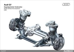 The Audi Q7: Suspension  AudiWorld