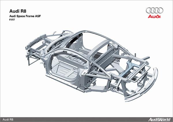 The Audi R8 Body Audiworld