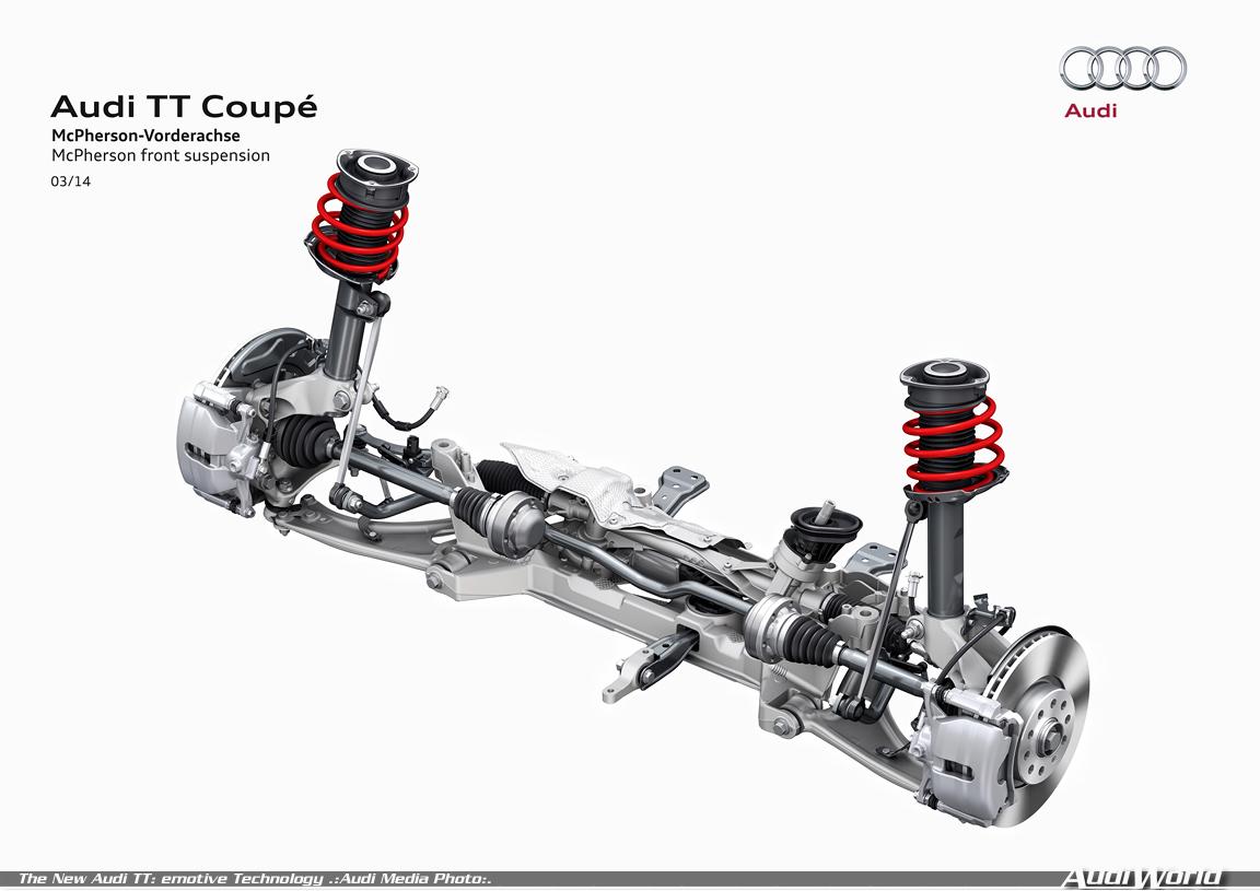 audi tt engine wiring diagram
