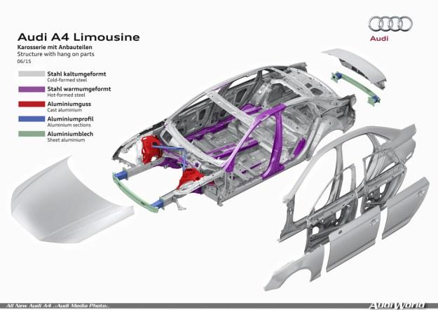Audi-A4-2016-9