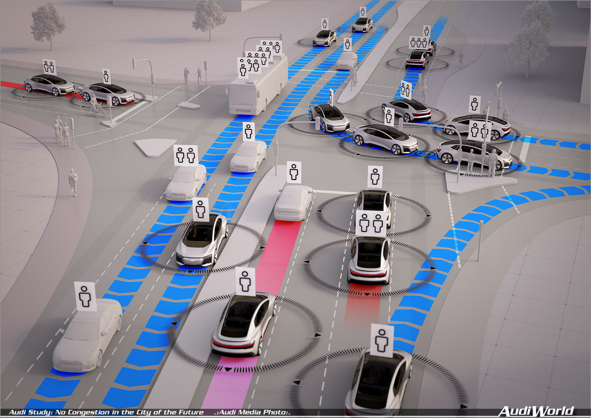 Audi Study: No Congestion in the City of the Future