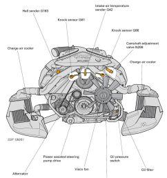 2000 audi s4 engine diagram library wiring diagramb5 s4 engine diagram wiring schematic diagram 2001 audi [ 1034 x 1279 Pixel ]