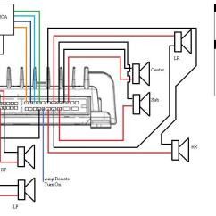 2004 Mazda 6 Bose Subwoofer Wiring Diagram For A Doorbell Uk Installed My Amp Last Night.