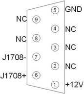 RS485 Converter User Manual