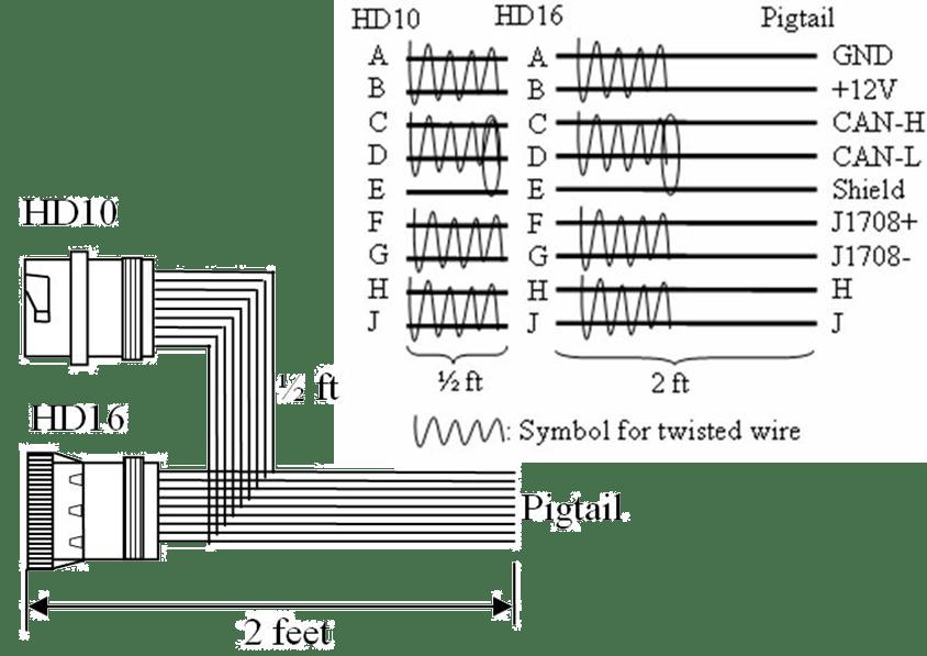 CBL-CAN-06-APN: Au SAE J1939 / J1708 / J1587 Y Cable, 9