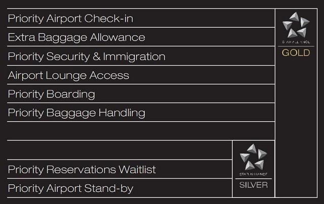 Vorteile Star Alliance Gold