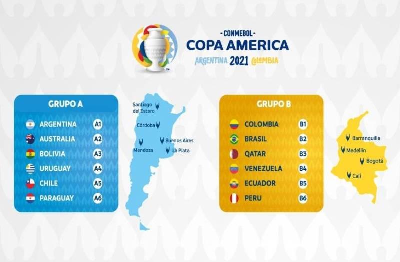 Se fijó el nuevo calendario de la Copa América 2021 - AUF