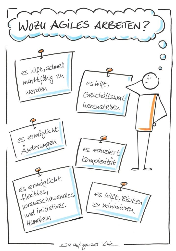 Sketchnotes, Sketchnotes-Workshop, Sketchnotes for Business, stilaufganzerlinie, Sketchnotes lernen, Sketchnotes Seminarreise, Sketchnotes-Workshop Bremen, Sketchnotes Bremen, Sketchnotes-Seminar Bremen, Sketchnotes-Workshop inhouse, Sketchnote zu agilem Arbeiten