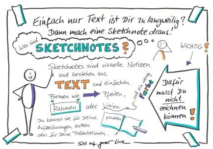 Sketchnotes, Sketchnotes für Kinder, Sketchnotes lernen, Sketchnotes-Kurs, Sketchnotes Bremen, Sketchnotes Achim