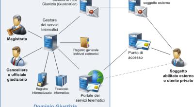 Il processo civile telematico va in scena a Varese