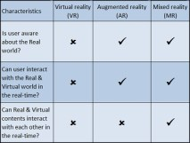 Virtual-reality-Augmented-reality-mixed-reality-Augrealitypedia