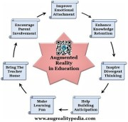 Augmented Reality in Education- 7 Creative Ways to Improve Student Engagement: Augrealitypedia