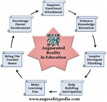 Augmented-reality-in-education-improve-student-engagement-classroom-Augrealitypedia