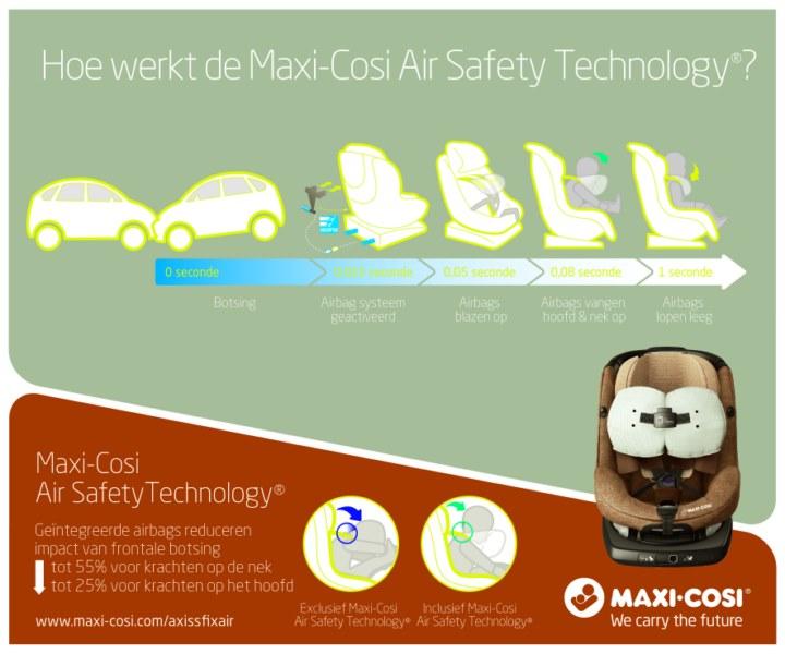 Maxi Cosi AxissFix air