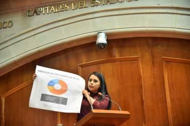 Cuestionan-legisladores-de-Morena,-PT,-PAN-y-PRD-concesionamientos-y-mantenimiento-de-carreteras-en-Edomex-10