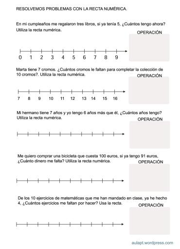 problemas con recta numérica