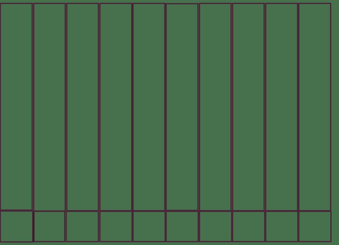 Puzzles por decenas hasta el 10 Incluye plantilla
