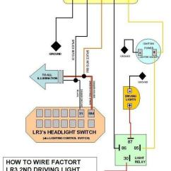 5 Pin Relay Wiring Diagram Light Bar Colour Codes Ford Radio Wire Harness Color Pole Fog Lights How Does A 3 Way Switch Work ...