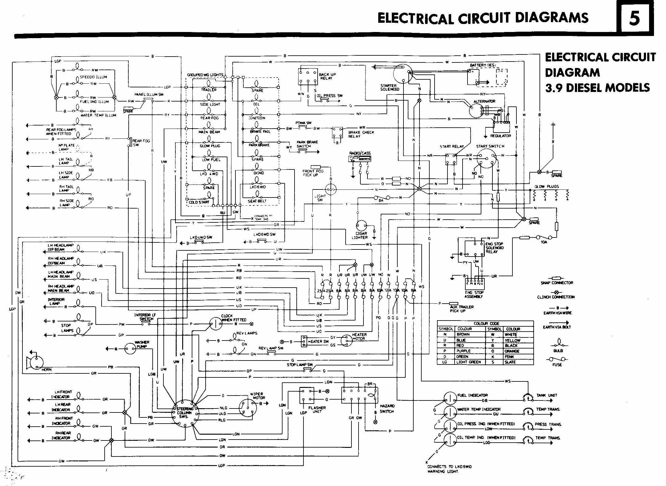 Circuit Diagram Rule