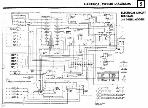 small resolution of circuit diagram rh aulro com 2004 land rover discovery engine diagram land rover discovery alternator wiring