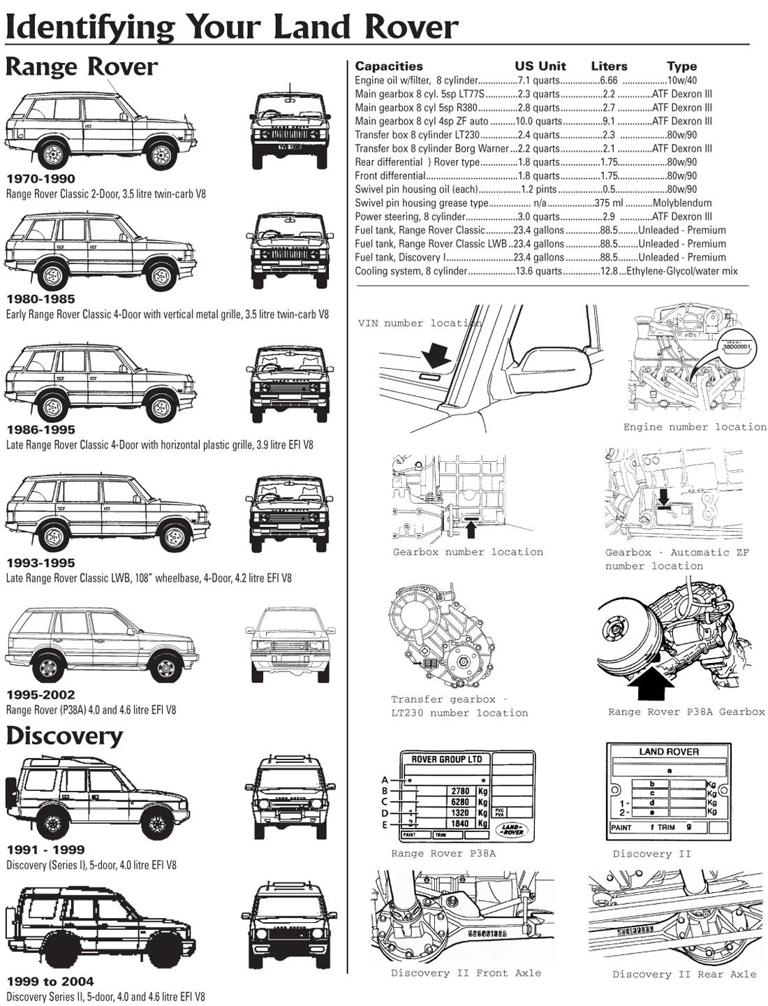 hight resolution of identifying interior colour for 2004 range rover l 322 main fuse box diagram