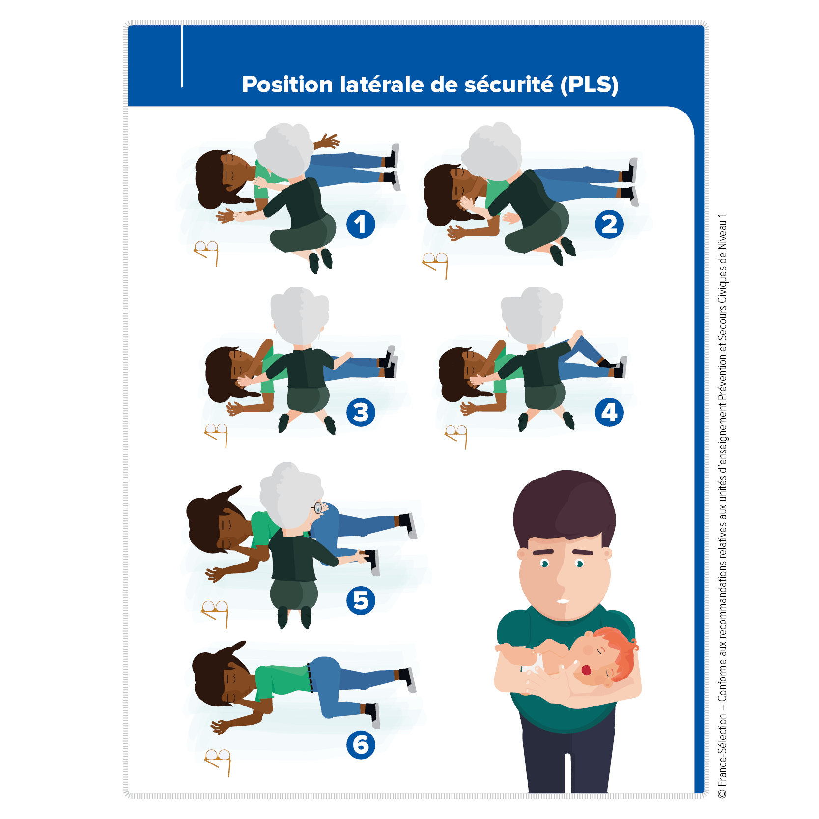 affiche-psc-1-la-position-laterale-de-securite