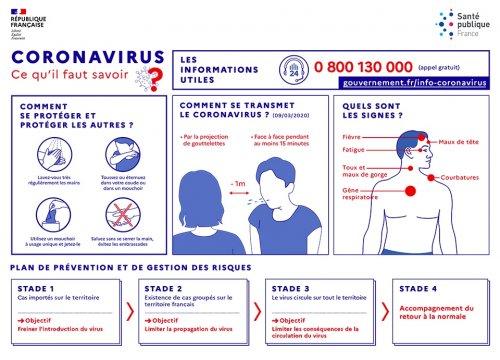 flyer_coronavirus_santei_publique_france-9e2f5