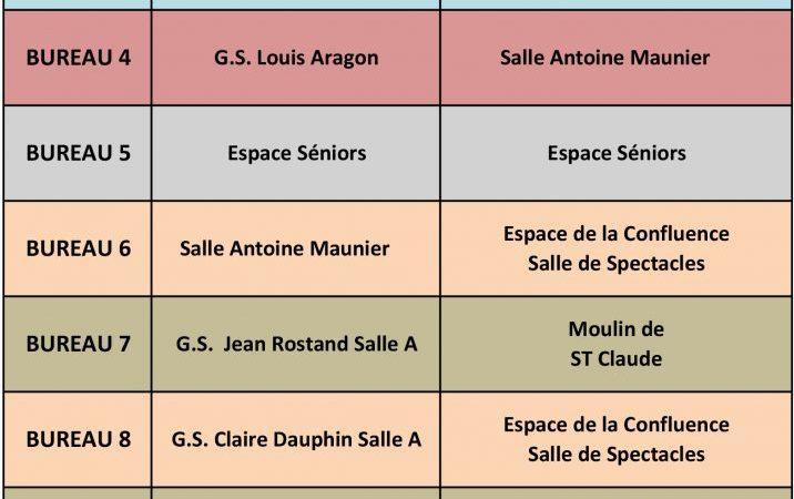 Distribution masques Auriol