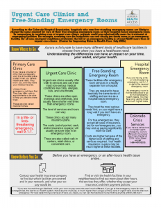 Know Where to Go Infographic, 2 sided, in English