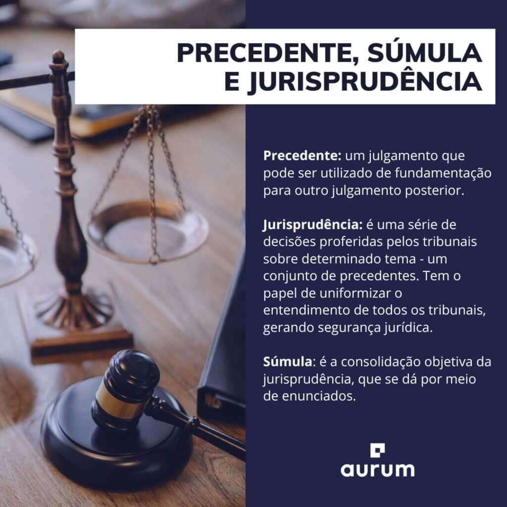 diferença entre precedente, sumula e jurisprudencia