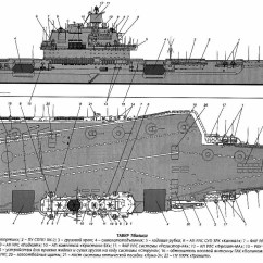 Aircraft Carrier Flight Deck Diagram Kicker Kisloc Wiring Nimitz Class Layout Pictures To Pin On