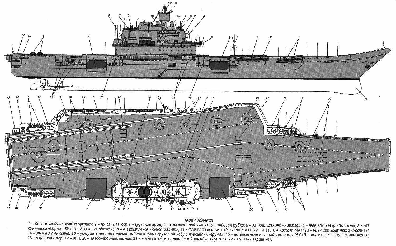 aircraft carrier diagram pj bass wiring navy layout schematic advances in pla n aviation deck china u0027s program