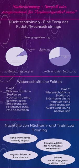 Vor und Nachteile Nüchterntraining, Wissenschaftliche Fakten, Risiken beim Nüchterntraining