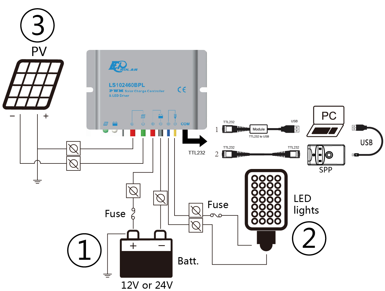 pwm solar charge controller circuit diagram yamaha g14 wiring 10a with built in led driver