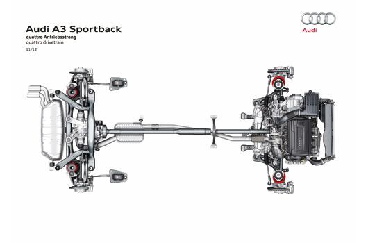 AUSmotive.com » 2013 Audi A3 Sportback in detail
