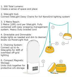biolite wiring diagram wiring diagram schematic diagram biolite nanogrid powerlight sitelight combobiolite wiring diagram [ 900 x 900 Pixel ]