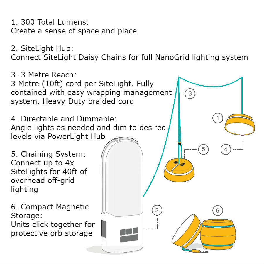 medium resolution of biolite wiring diagram wiring diagram schematic diagram biolite nanogrid powerlight sitelight combobiolite wiring diagram